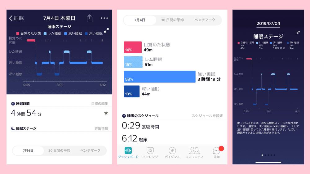 Fitbitの睡眠データ