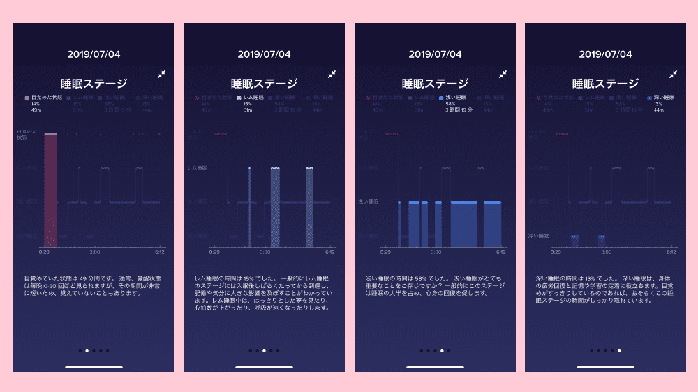 Fitbitの睡眠データ2